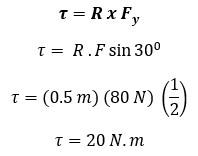 Soal fisika USBN Nomor 9a