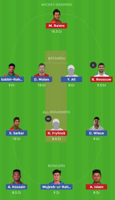KHT vs CUW dream 11 team | CUW vs KHT