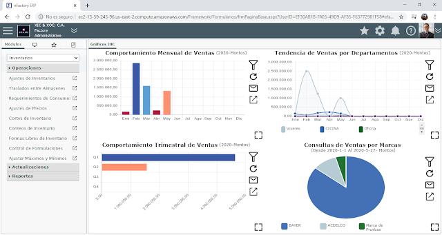 Software Administrativo en la Nube