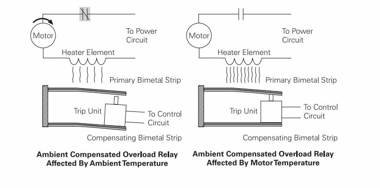 Temperature Overload Relay HFO POWER PLANT