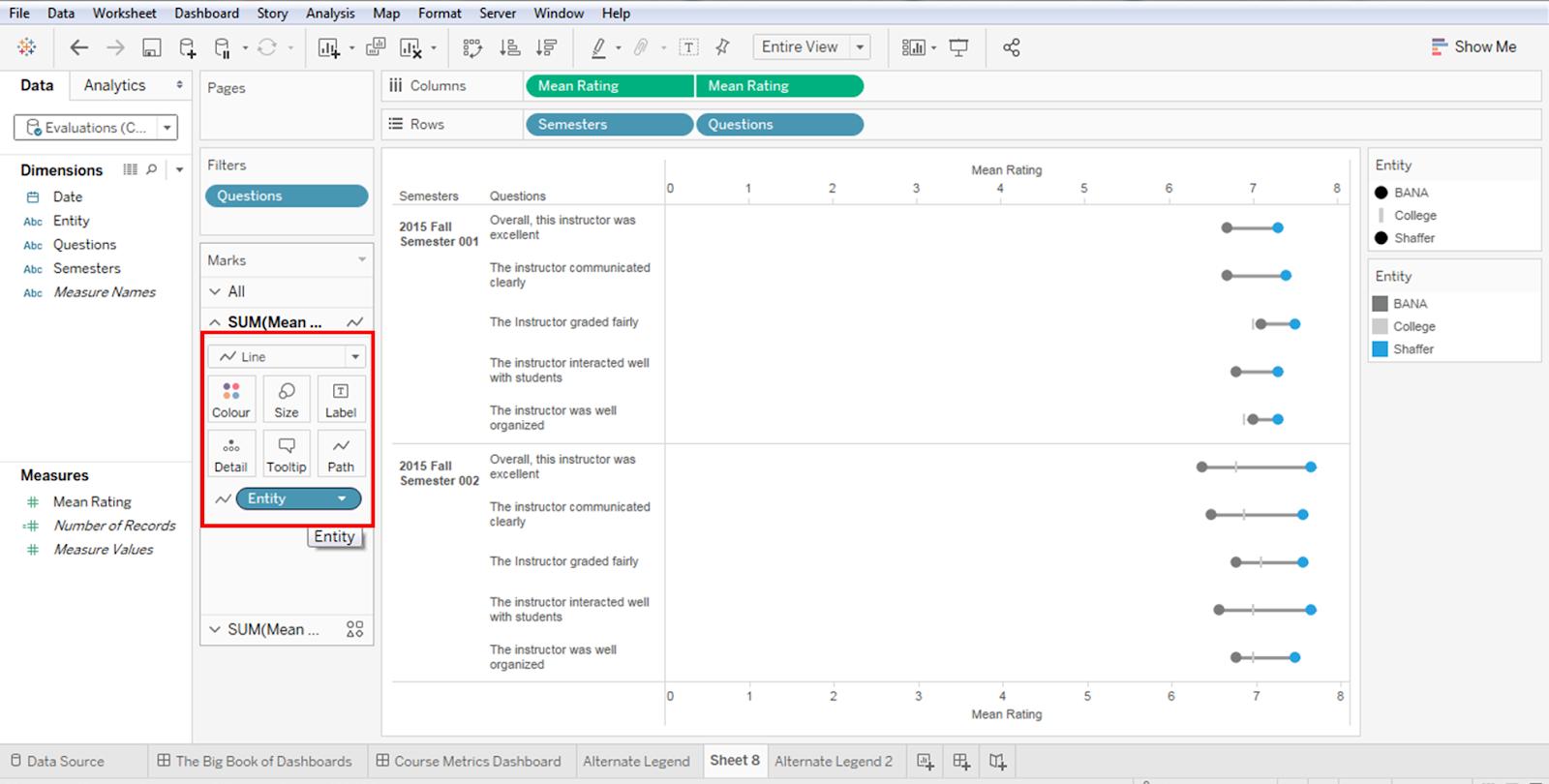 Tableau Dashboard 學習筆記 ☕ 怎麼用Tableau呈現滿意度調查?