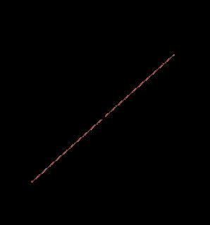 Một dây cung chắn đường tròn thành hai cung có bằng nhau | dạy toán lớp 9 | toán lớp 9 hình học