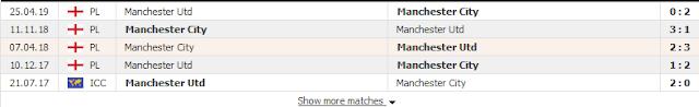 12BET Dự đoán Man City và Man Utd, 0h30 ngày 8/12 - Ngoại Hạng Anh Man2
