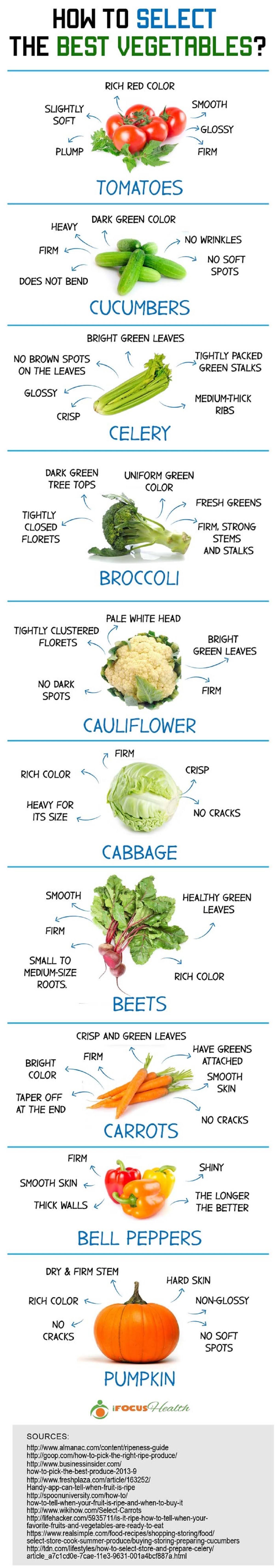 how-to-select-and-store-the-best-produce-for-juicing-infographic