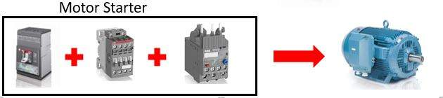 What is switchgear? What is it made of? Component interactions