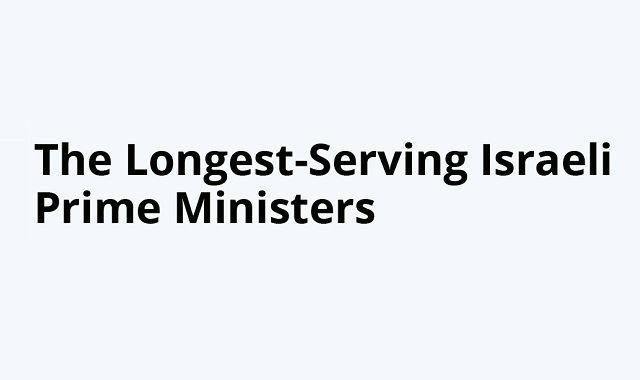 How long did Israeli Prime Ministers serve the nation?