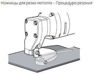 Процесс резки металла электроножницами