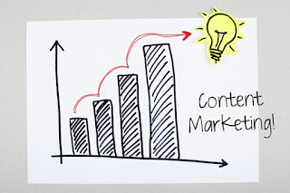 maximizar resultados com marketing de conteúdo no blog
