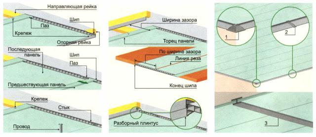 Установка потолочных панелей из пластика на потолок