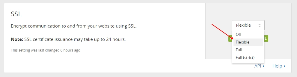 Berawal dari eksperimen aku untuk menampilkan related post pada template AMP di blogger Memasang SSL (HTTPS) Dari Cloudflare Gratis Untuk Blogger