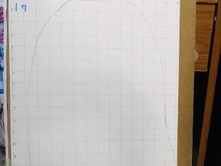 การวาดภาพเหมือนเบื้องต้น อ่านง่ายเข้าใจง่าย