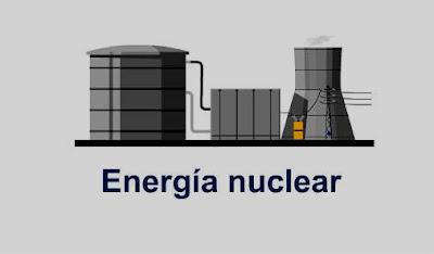 http://www.iesmariazambrano.org/Departamentos/flash-educativos/nuclear.swf