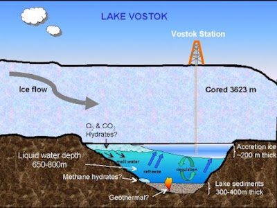 Details About Lake Vostok In Antarctica