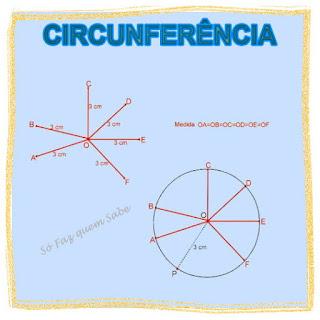 Construção de Circunferência