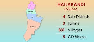 হাইলাকান্দির ৯৮% বাঙালি বহিরাগত, রিপোর্টটি ভুলঃ স্বীকার করলেন যুগ্ম সচিব সমীর খারে