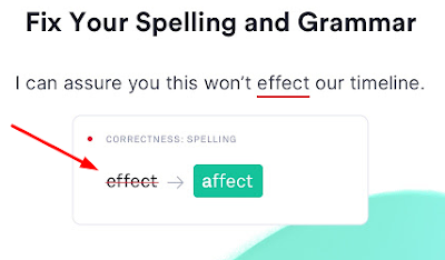 grammarly-blogger-best-chrome-extension-hindi