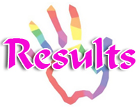 Bharathidasan University Result 2020