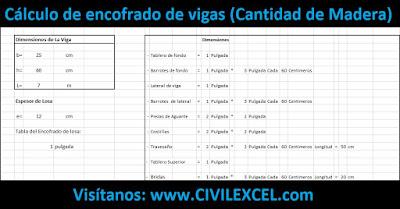 Excel para Cálculo de encofrado de vigas Cantidad de Madera