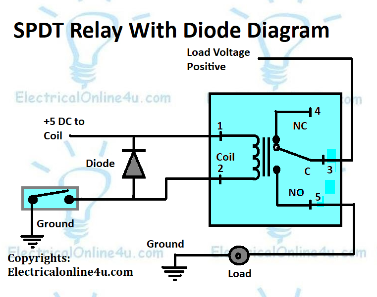 5 pin relay wiring diagram  use of relay  electricalonline4u