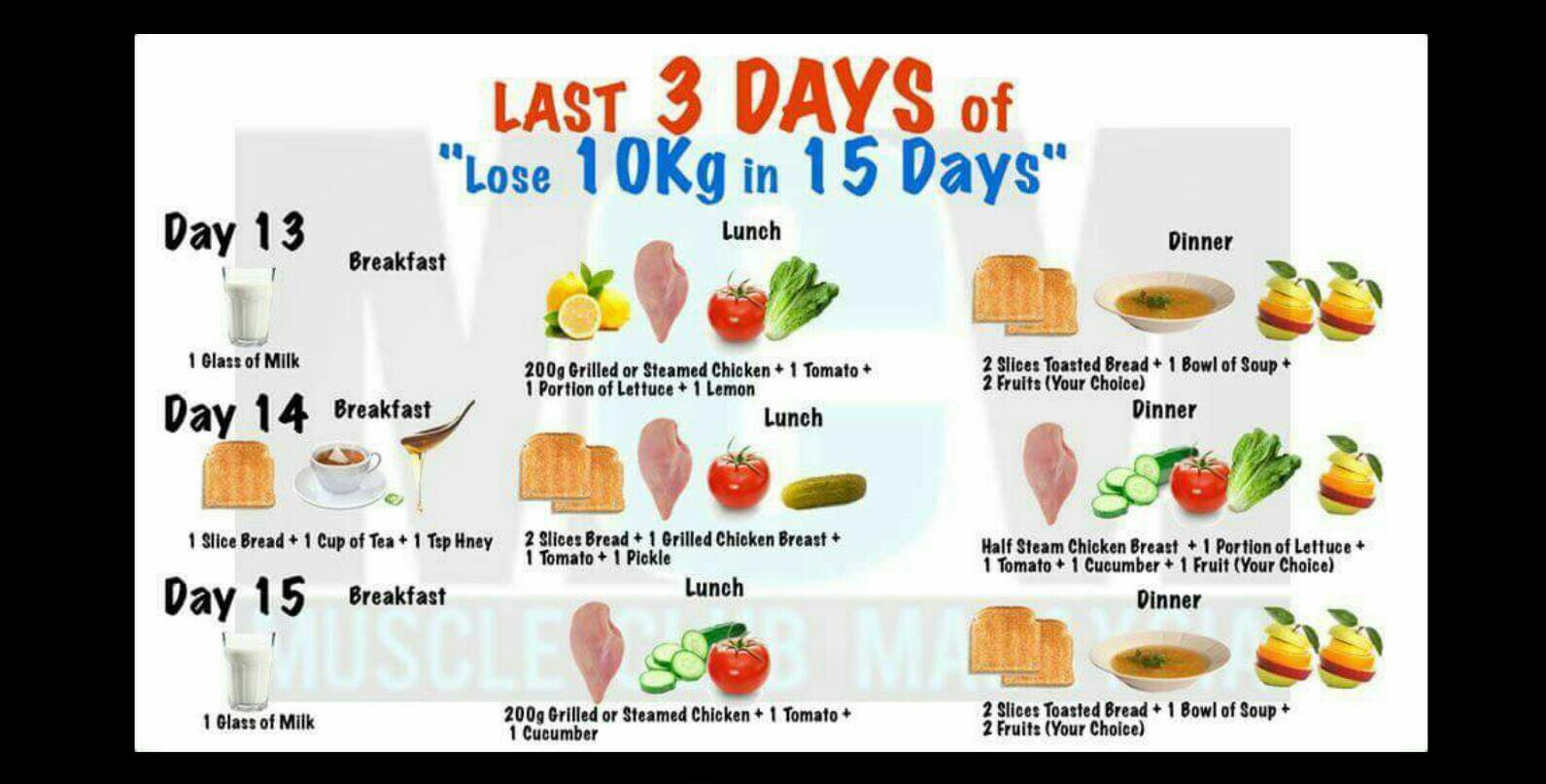Mengenal Lebih Jauh Diet DEBM