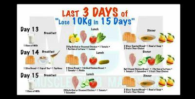 Cara Cepat Kurus dengan Diet OCD, Apa dan Bagaimana Aturannya