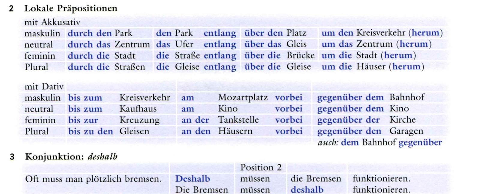 lokale pr positionen mit akkusativ und dativ und konjunktion deshalb deutsch lernen. Black Bedroom Furniture Sets. Home Design Ideas