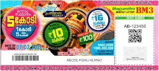 Kerala Lottery Result 07-02-2021 Bhagyamithra BM-3 Lottery Result