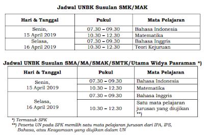 Ujian Nasional dan Ujian Sekolah sudah menjadi agenda setiap tahunnya pada tiap Jadwal dan Rencana UN (UNBK) dan USBN 2019 SD, SMP, SMA, SMK