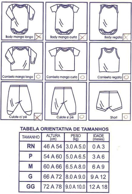 Tabela Orientativa para Roupas de Bebê