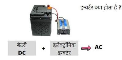 inverter in hindi