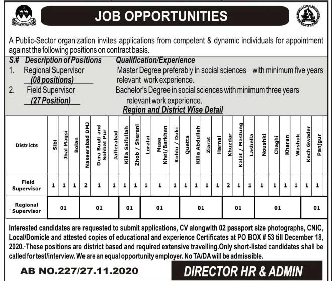 Public Sector Organization Jobs 2020 Say Job City