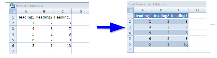 Excel Insert Format Table - Apache POI Example | ThinkTibits!