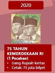 uang Peringatan 75 Tahun Kemerdekaan Indonesia
