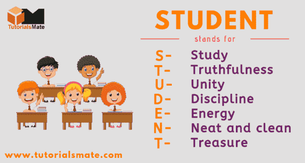 STUDENT Full Form