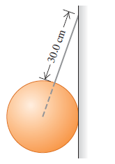 איור - החוק השני של ניטון - כדור תלוי על חוט ונשען על קיר
