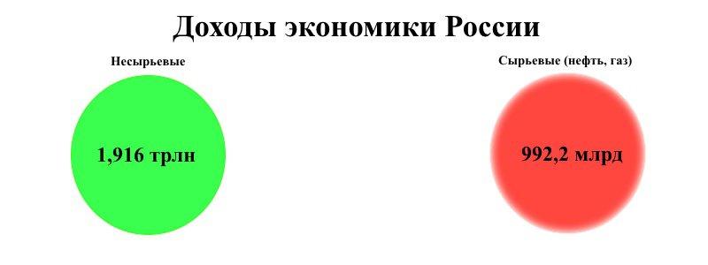 Russia velocità datazione fearson aggancio rivelato