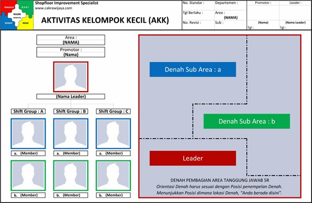 AKK - 3 Shift 2 Sub Area