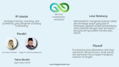 fundraising indonesia pertanyaan tentang fundraising fundraising kreatif fundraising translate tujuan fundraising teknik fundraising fundraising startup strategi fundraising