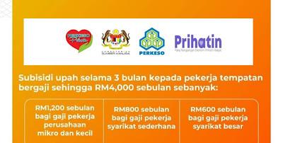 Permohonan Program Subsidi Upah PERKESO (Wage Subsidy) Tuntutan RM600, RM800 & RM1200