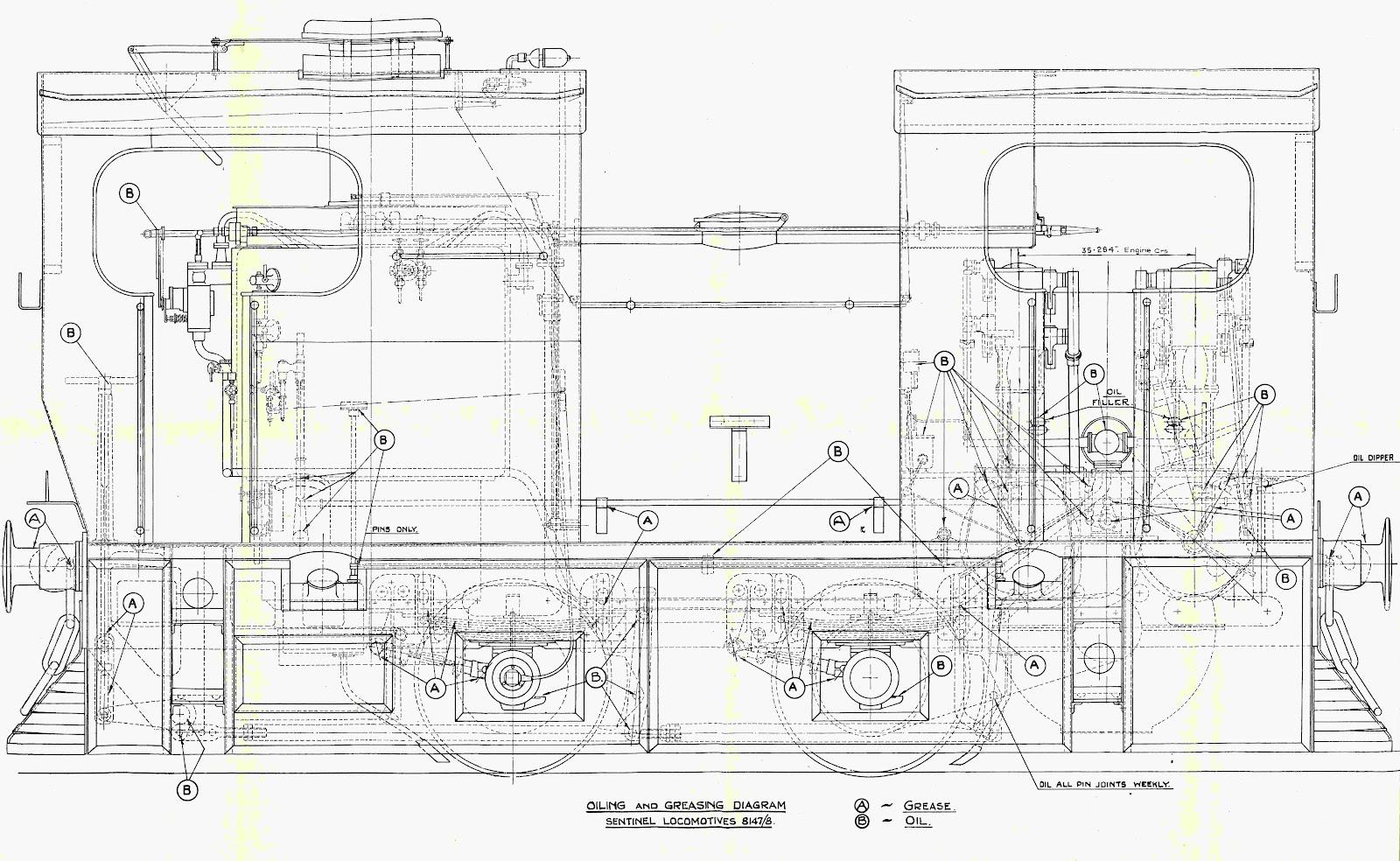 Sentinel Steam Loco April