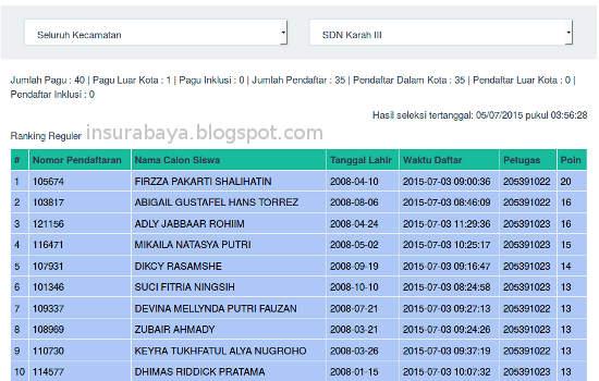 siswa seleksi PPDB SD Surabaya 2016