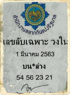 VIP Thailand Lottery Tips Apk Facebook Timeline Blogspot 01 March 2020