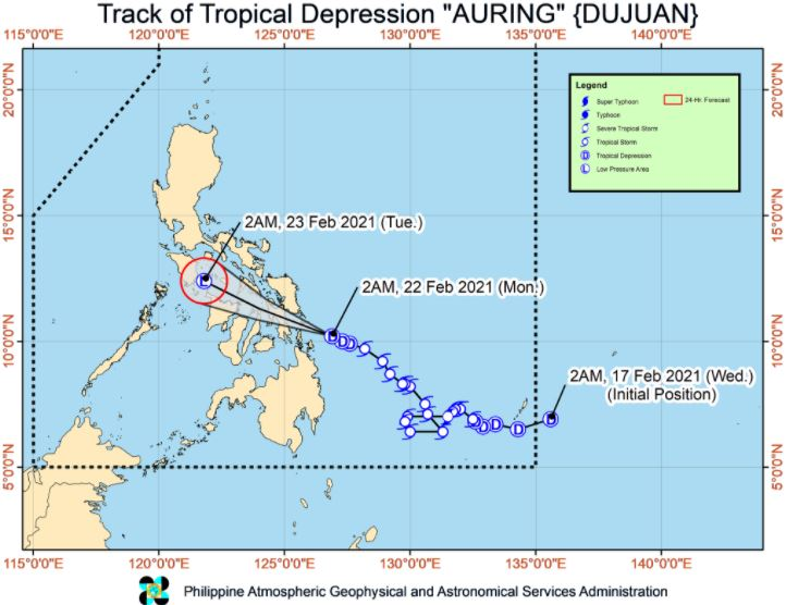 Auring Forecast Position