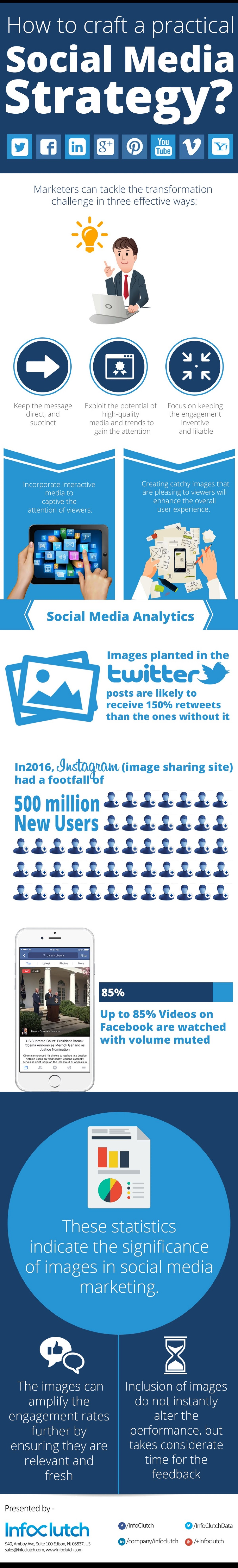 how-to-craft-a-practical-social-media-strategy-infographic