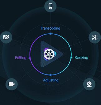 Aplikasi Editing Video 4K yang bertenaga untuk 120fps / 240fps