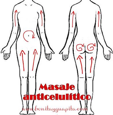masaje celulitis