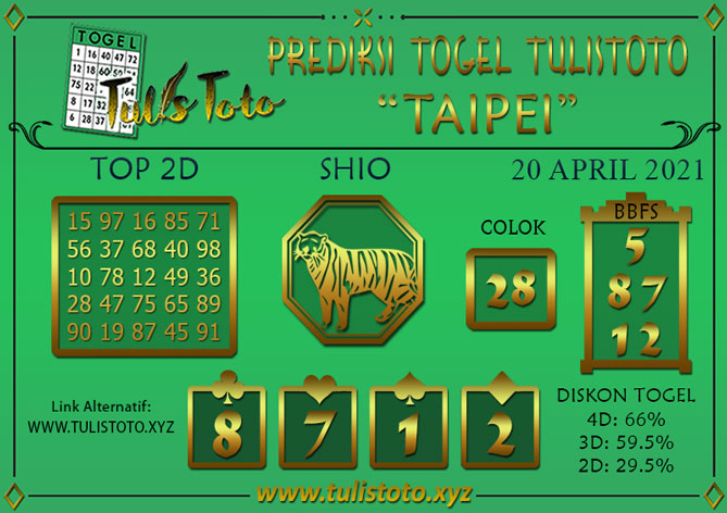Prediksi Togel TAIPEI TULISTOTO 20 APRIL 2021
