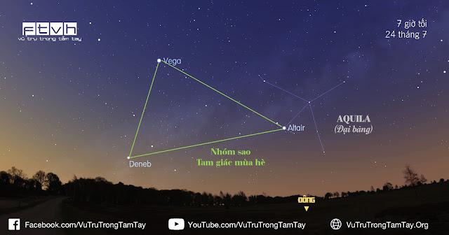 [Ftvh] #BầuTrờiĐêmNay 24/7/2016. Quan sát sao Altair và Đại bàng Aquila.