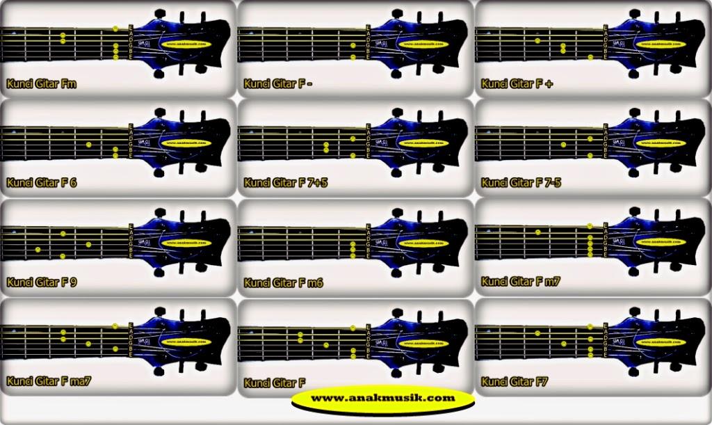 Kunci / Chord Gitar F