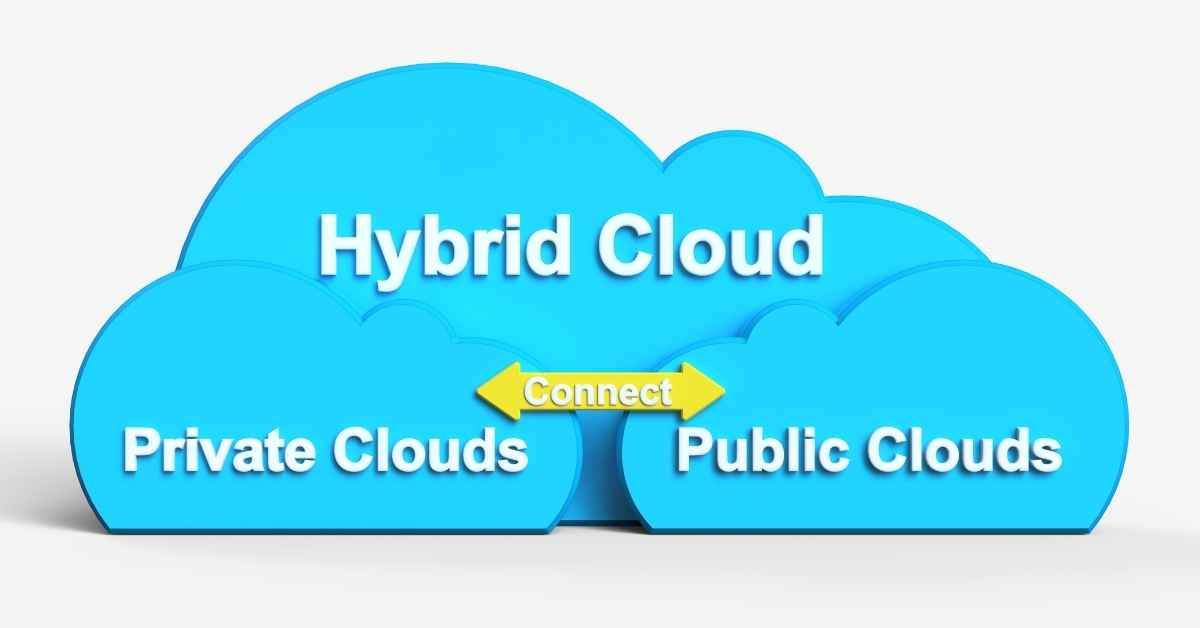What Is A Hybrid Cloud Features And Use Cases - Moniedism